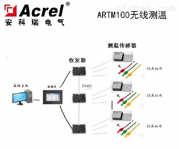 安科瑞高压带电接点无线测温用于变电所运维