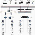 能源智能管理系统