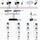 电力物联网云平台