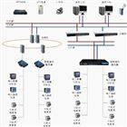 智能电力物联网