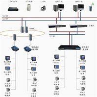 建筑能耗在线监测平台