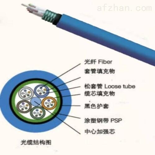 天津银顺牌矿用阻燃光缆生产商