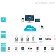 Acrel Cloud-6800智慧消防联动云平台