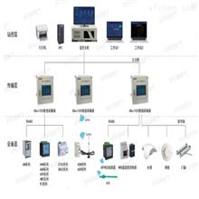 Acrel-3000WEB电能管理系统 可采集中低压开关柜数据