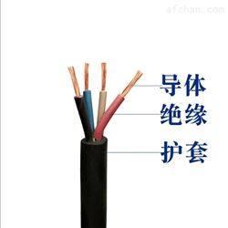 ZRVVR1*10阻燃软电缆