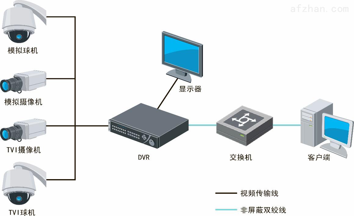 网络硬盘录像机.png