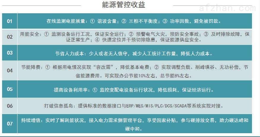湖南张家界企业综合能源管理平台功能强大