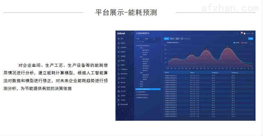 河南许昌工企业能源管控平台企业能源管控