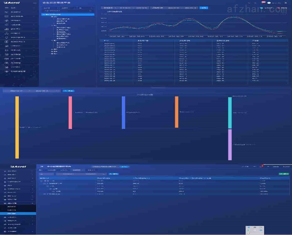 河南信阳企业能源管控平台企业能源管控系统