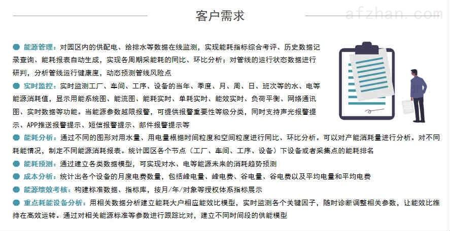 江苏镇江企业能源管控平台数据分析挖掘趋势分析