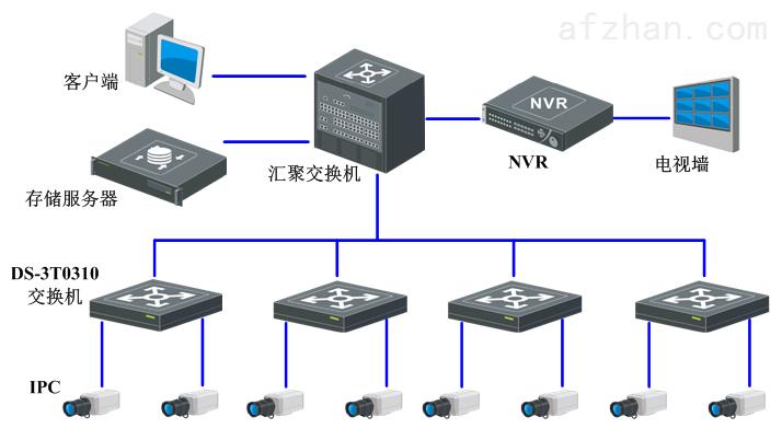 典型应用图片3.png