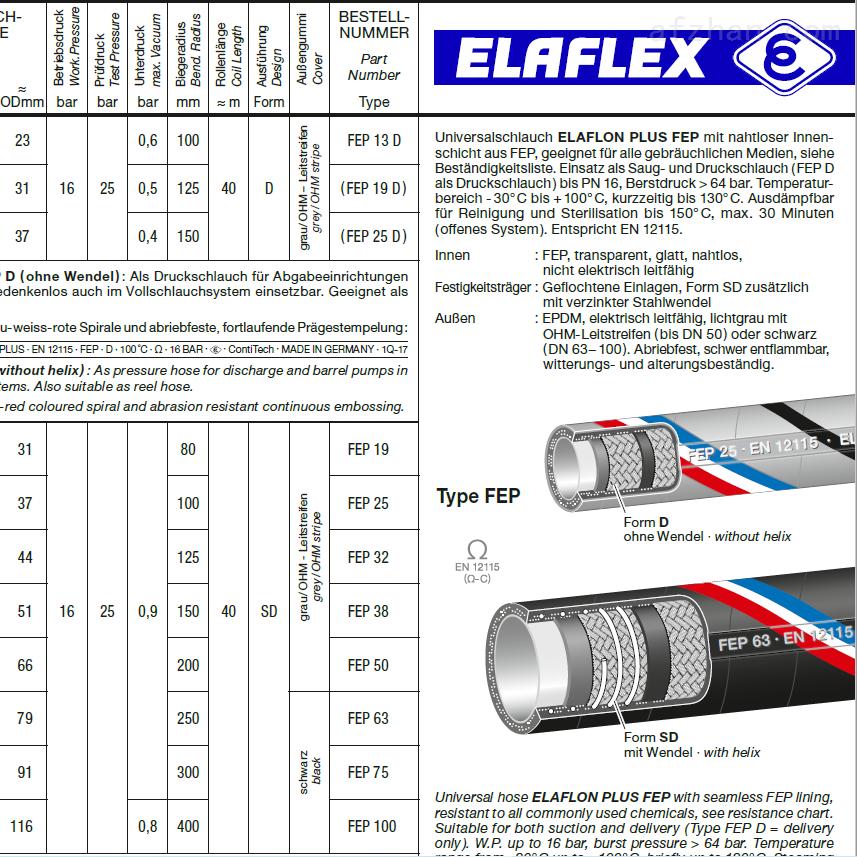 ELAFLEX FEP无螺旋钢丝软管