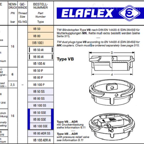 ELAFLEX TW系列罐车接头VB