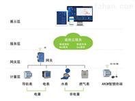 大数据变电所运维云平台