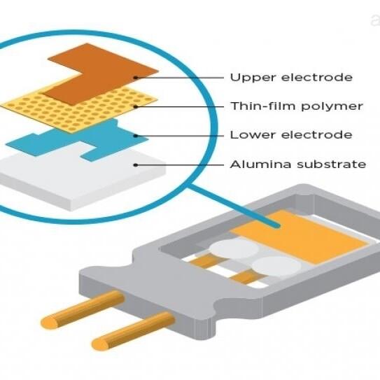 VAISALA 传感器用于测量汽化过氧化氢