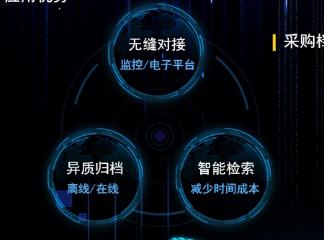 派美雅解�Q公共�Y源交易中心�n案�L期�w�n�y�}