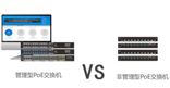 網管型PoE交換機有哪些優勢?