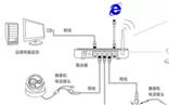 监控摄像头系统中用什么电源合适?一文了解清楚