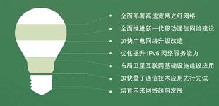 """图解︱江苏省""""十四五""""新型信息基础设施发展规划"""