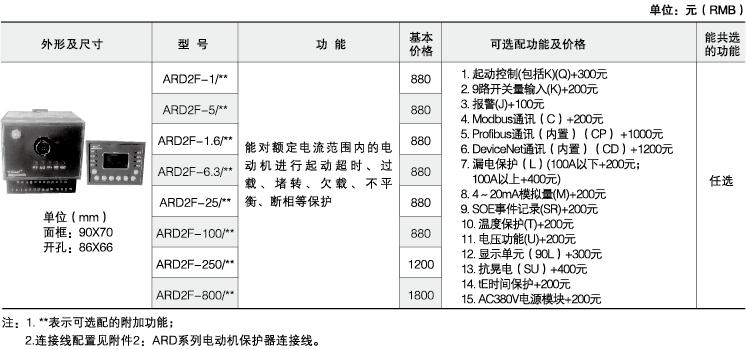 安科瑞ARD3系列智能电动机保护器示例图27