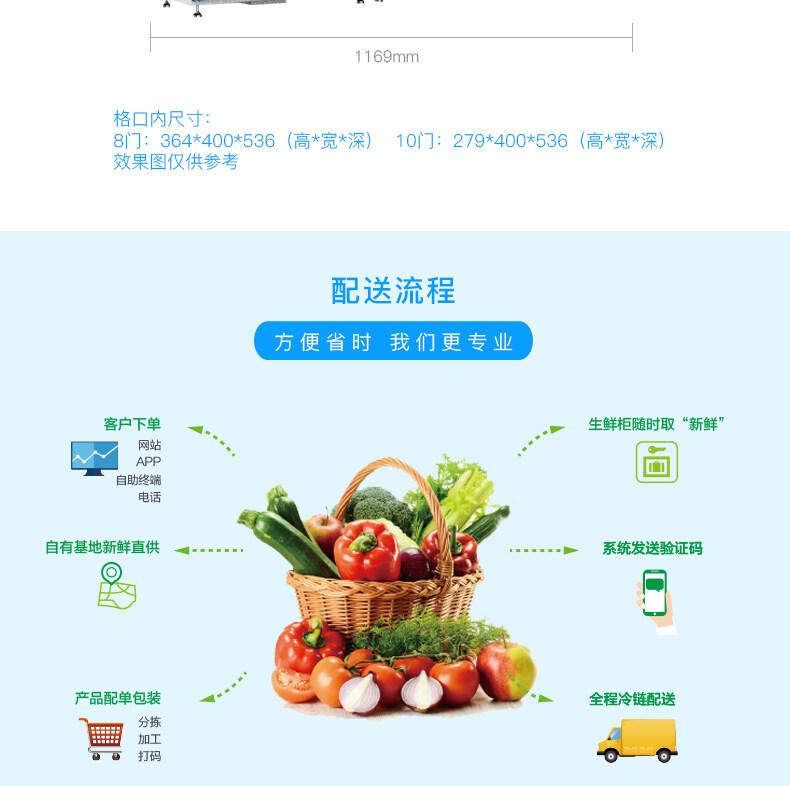 厂家直销 保鲜冷藏柜  批发价出售 量大价优 可定制 生鲜柜样式多示例图14