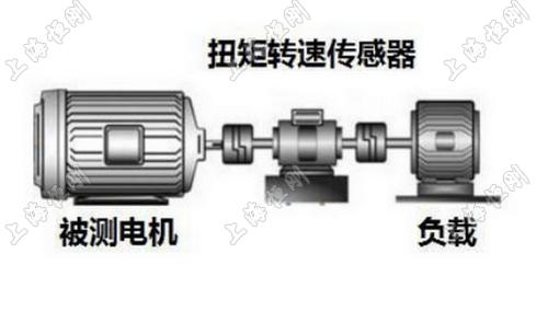 水泵力矩测量仪