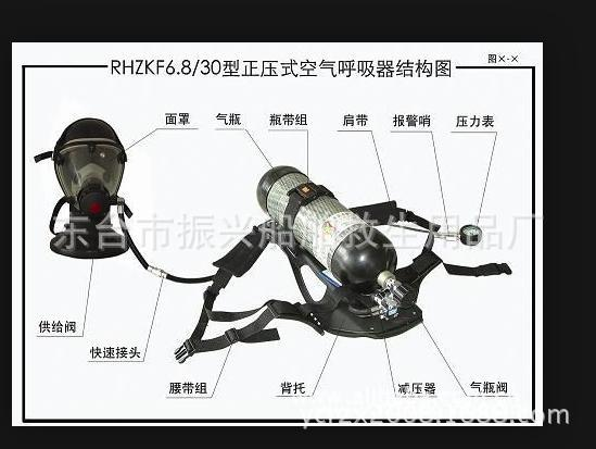 正压式空气呼吸器1