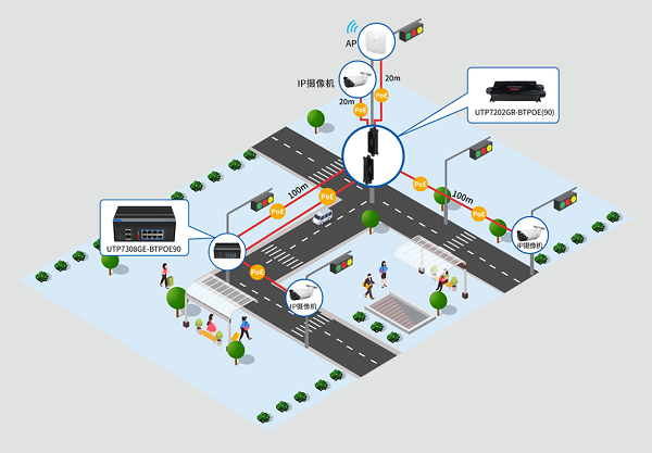 為什么說PoE中繼器是延長網絡傳輸距離的理想方案?