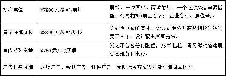 第22届湖南智慧安防产品暨<span class='bjFfcClass' style='color:red'><span class=