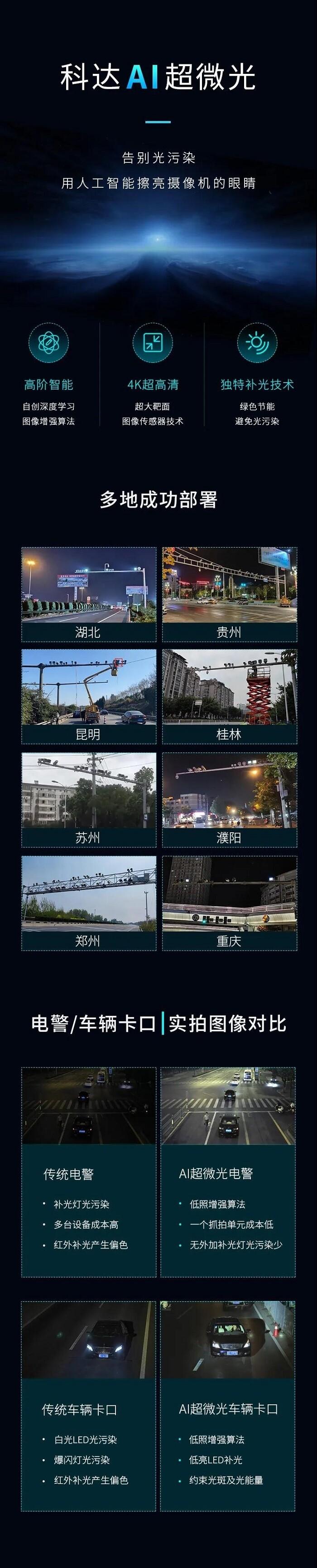 上海近百个路段启用科达AI超微光卡口电警